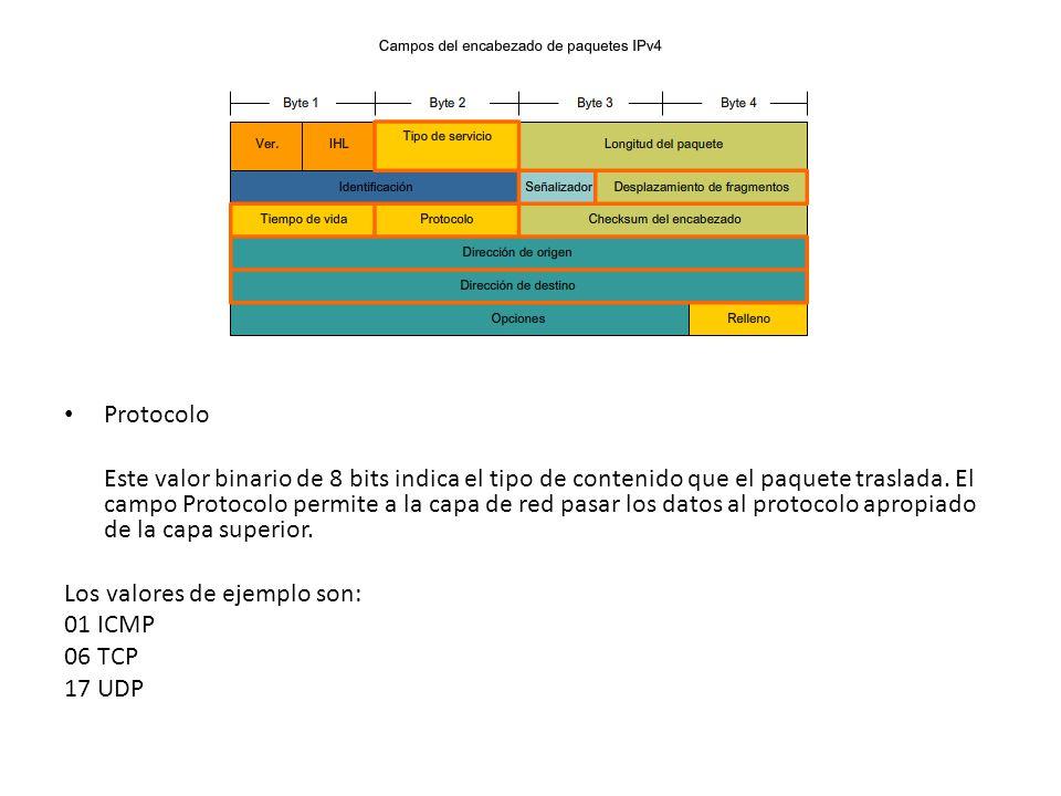 Protocolo Este valor binario de 8 bits indica el tipo de contenido que el paquete traslada. El campo Protocolo permite a la capa de red pasar los dato