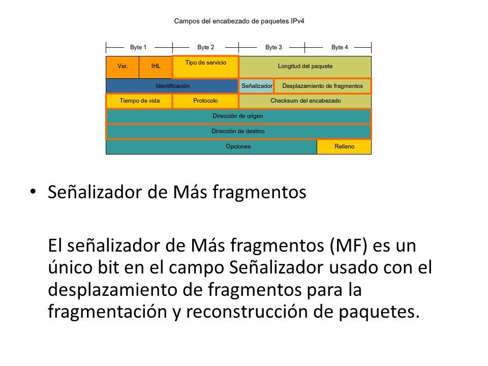 Señalizador de Más fragmentos El señalizador de Más fragmentos (MF) es un único bit en el campo Señalizador usado con el desplazamiento de fragmentos