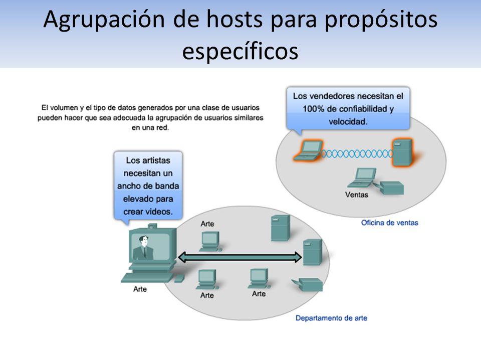 Agrupación de hosts para propósitos específicos