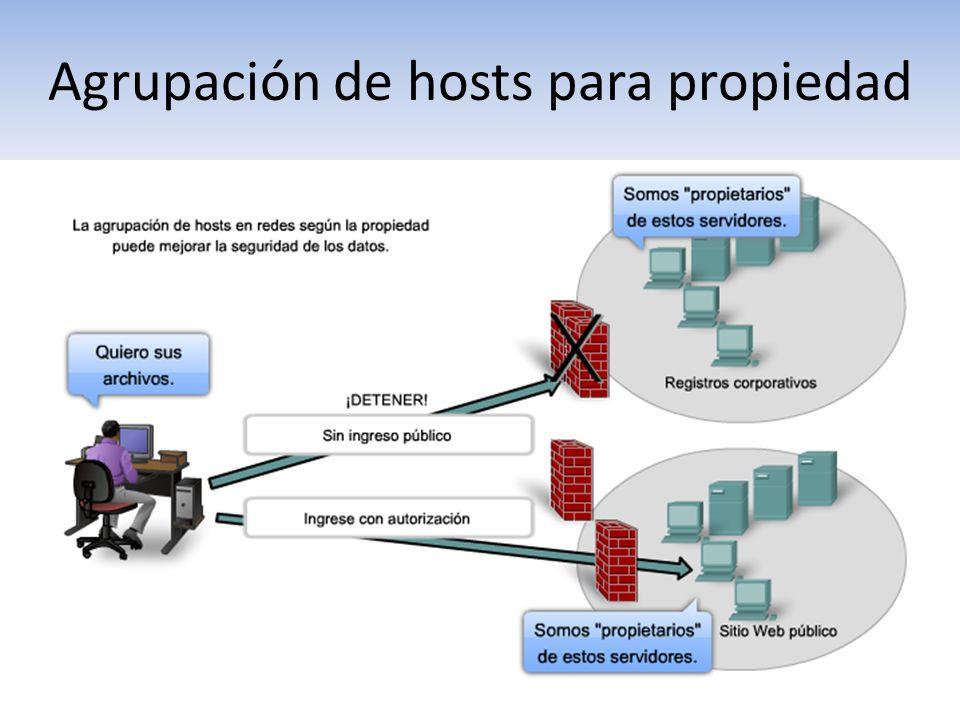 Agrupación de hosts para propiedad