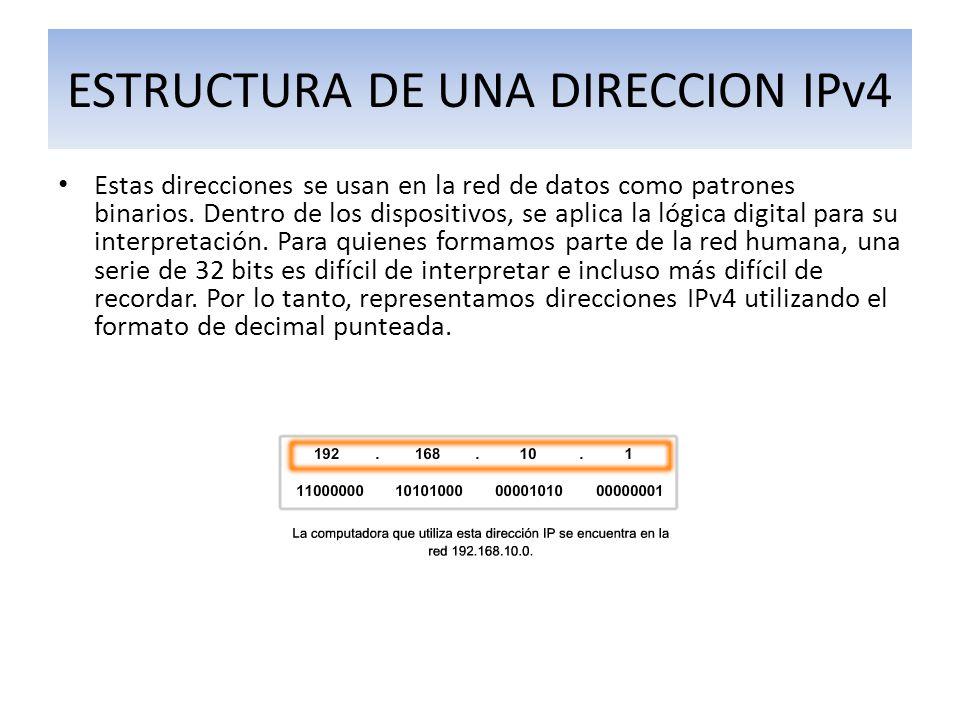 Estas direcciones se usan en la red de datos como patrones binarios. Dentro de los dispositivos, se aplica la lógica digital para su interpretación. P