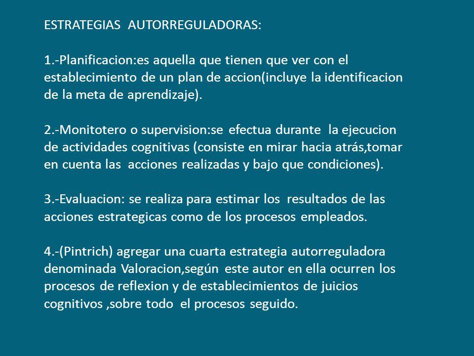 ESTRATEGIAS AUTORREGULADORAS: 1.-Planificacion:es aquella que tienen que ver con el establecimiento de un plan de accion(incluye la identificacion de