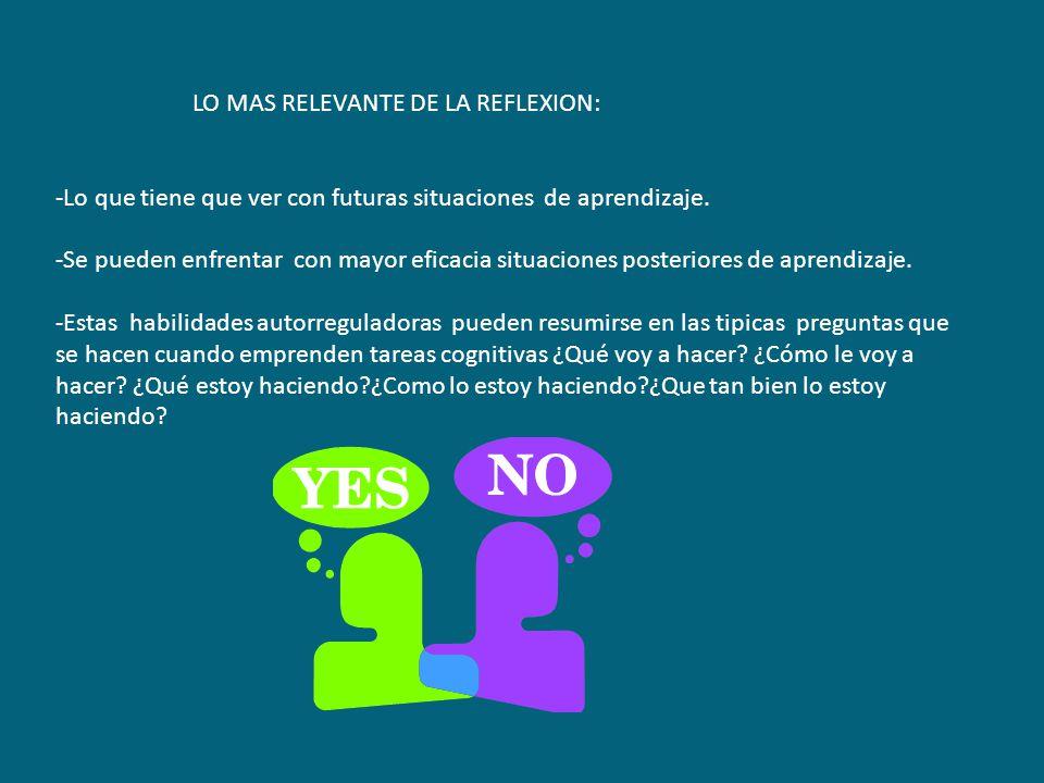 LO MAS RELEVANTE DE LA REFLEXION: -Lo que tiene que ver con futuras situaciones de aprendizaje. -Se pueden enfrentar con mayor eficacia situaciones po