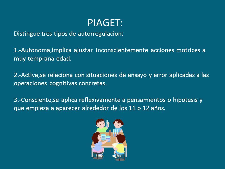 PIAGET: Distingue tres tipos de autorregulacion: 1.-Autonoma,implica ajustar inconscientemente acciones motrices a muy temprana edad. 2.-Activa,se rel