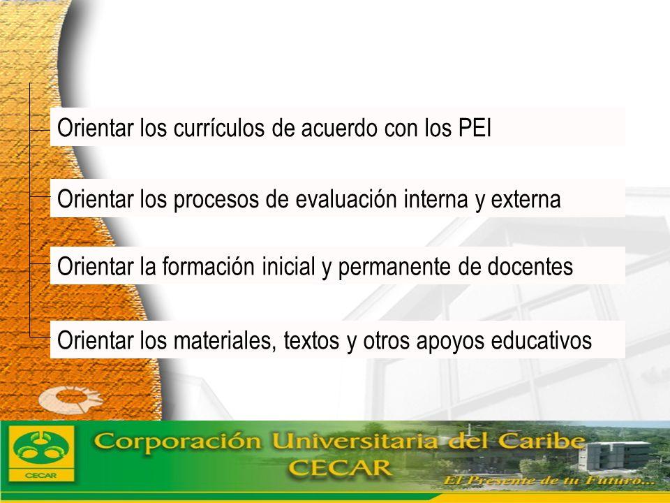 www.ceat.cl Orientar la formación inicial y permanente de docentes Orientar los materiales, textos y otros apoyos educativos Orientar los procesos de