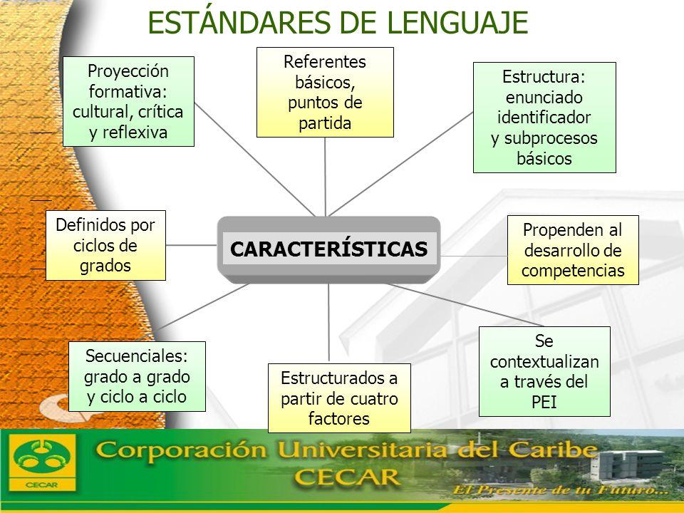 www.ceat.cl CARACTERÍSTICAS ESTÁNDARES DE LENGUAJE Proyección formativa: cultural, crítica y reflexiva Referentes básicos, puntos de partida Estructur