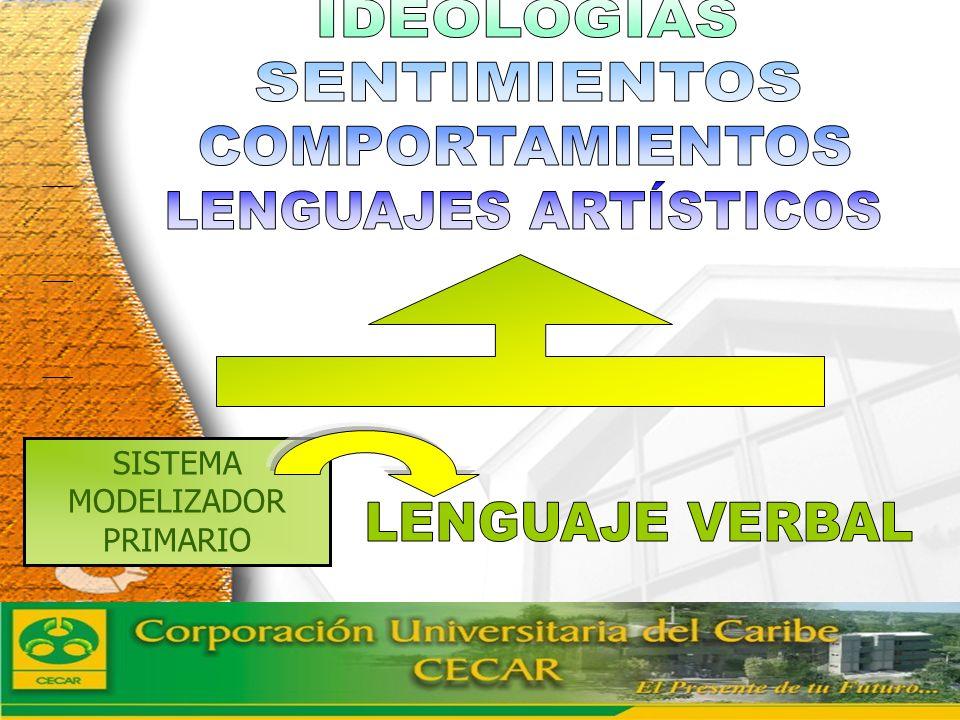 www.ceat.cl SISTEMA MODELIZADOR PRIMARIO