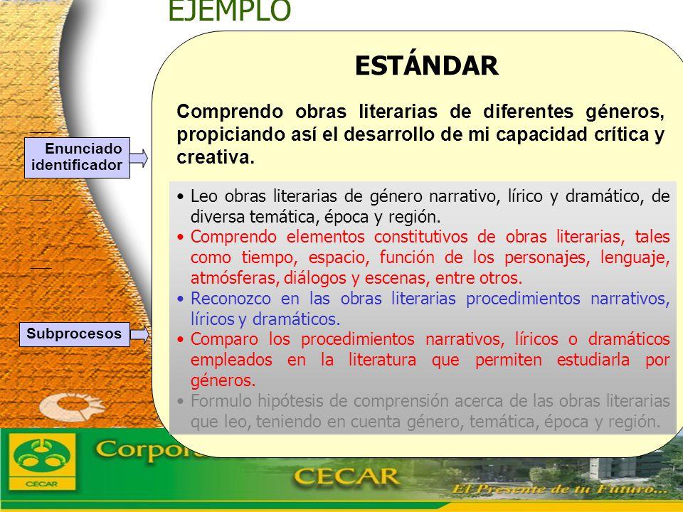 www.ceat.cl ESTÁNDAR Comprendo obras literarias de diferentes géneros, propiciando así el desarrollo de mi capacidad crítica y creativa. Leo obras lit