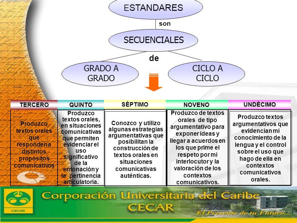 www.ceat.cl son de Produzco textos orales que responden a distintos propósitos comunicativos. QUINTOTERCERO Produzco textos orales, en situaciones com