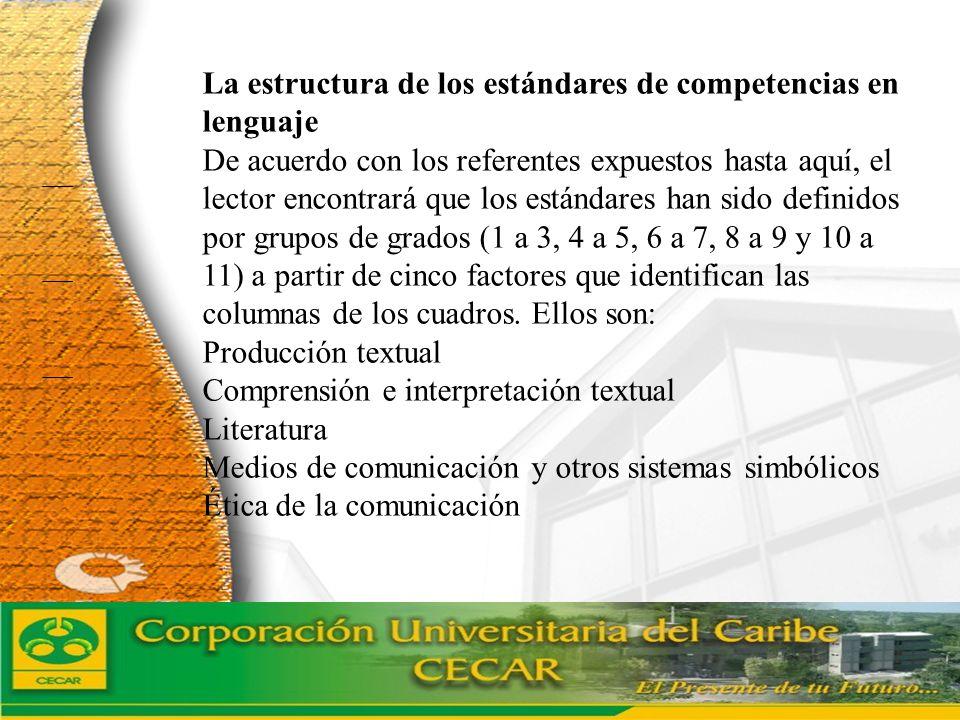 www.ceat.cl La estructura de los estándares de competencias en lenguaje De acuerdo con los referentes expuestos hasta aquí, el lector encontrará que l