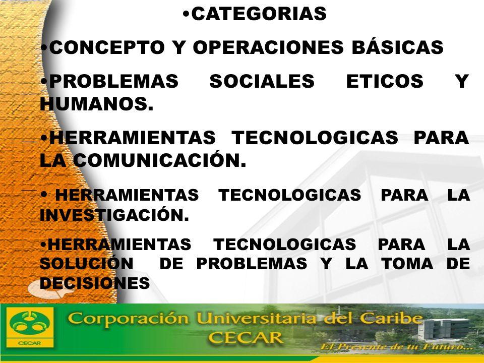 www.ceat.cl CATEGORIAS CONCEPTO Y OPERACIONES BÁSICAS PROBLEMAS SOCIALES ETICOS Y HUMANOS. HERRAMIENTAS TECNOLOGICAS PARA LA COMUNICACIÓN. HERRAMIENTA