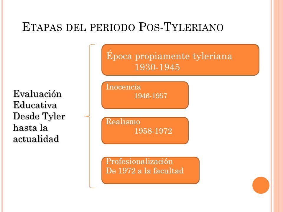 E TAPAS DEL PERIODO P OS -T YLERIANO Época propiamente tyleriana 1930-1945 Inocencia 1946-1957 Realismo 1958-1972 Profesionalización De 1972 a la facu