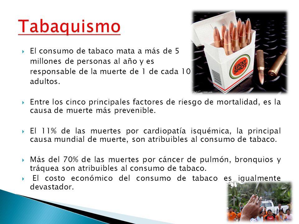 El consumo de tabaco mata a más de 5 millones de personas al año y es responsable de la muerte de 1 de cada 10 adultos. Entre los cinco principales fa