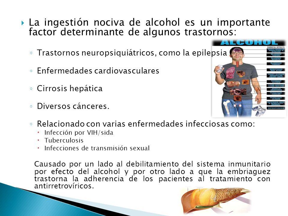 La ingestión nociva de alcohol es un importante factor determinante de algunos trastornos: Trastornos neuropsiquiátricos, como la epilepsia Enfermedad