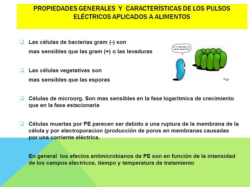 Las células de bacterias gram (-) son mas sensibles que las gram (+) o las levaduras Las células vegetativas son mas sensibles que las esporas Células