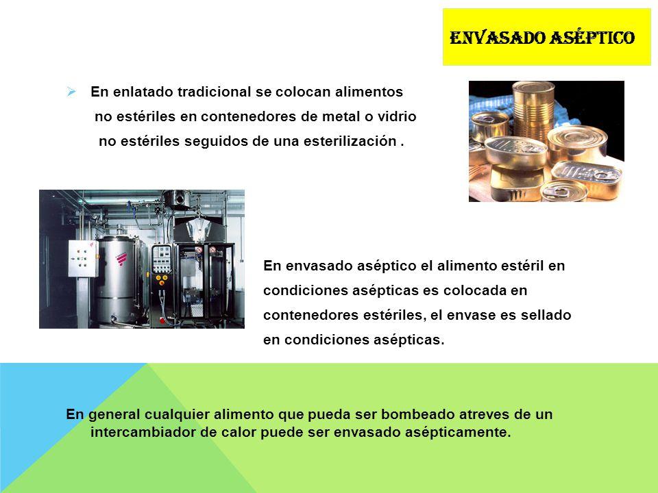 En enlatado tradicional se colocan alimentos no estériles en contenedores de metal o vidrio no estériles seguidos de una esterilización. En envasado a