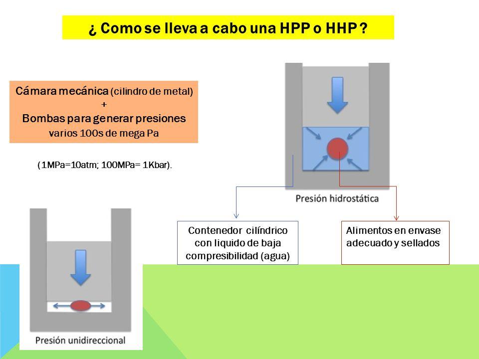 ¿ Como se lleva a cabo una HPP o HHP ? Alimentos en envase adecuado y sellados Contenedor cilíndrico con liquido de baja compresibilidad (agua) Cámara