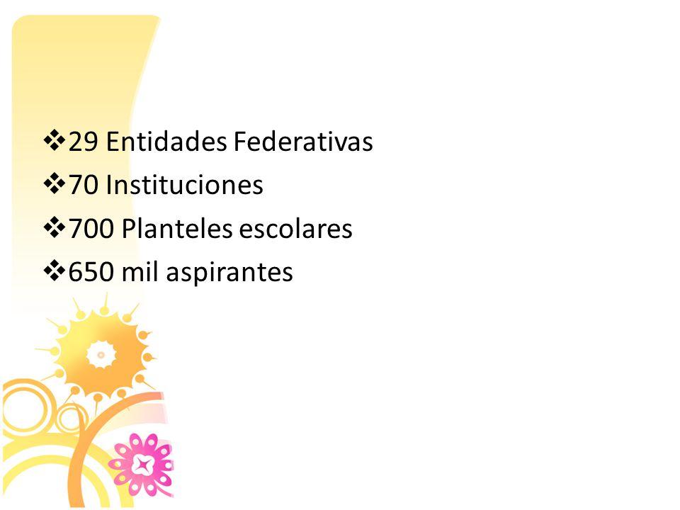 29 Entidades Federativas 70 Instituciones 700 Planteles escolares 650 mil aspirantes