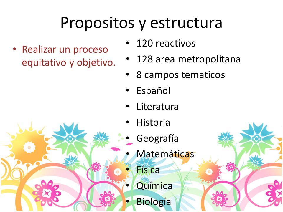 Propositos y estructura 120 reactivos 128 area metropolitana 8 campos tematicos Español Literatura Historia Geografía Matemáticas Física Química Biología