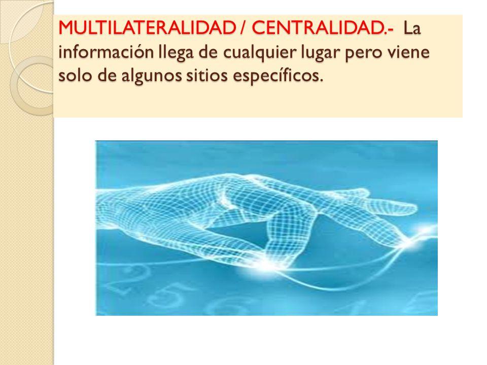 INTERACTIVIDAD / UNILATERALIDAD.- Que en la información podemos ser consumidores y productores