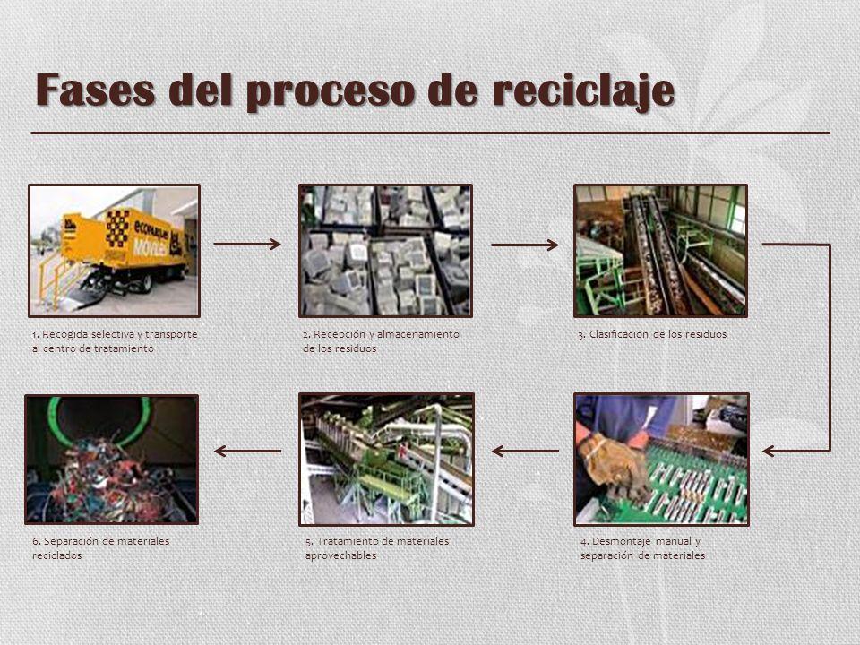 Fases del proceso de reciclaje 1. Recogida selectiva y transporte al centro de tratamiento 2. Recepción y almacenamiento de los residuos 3. Clasificac