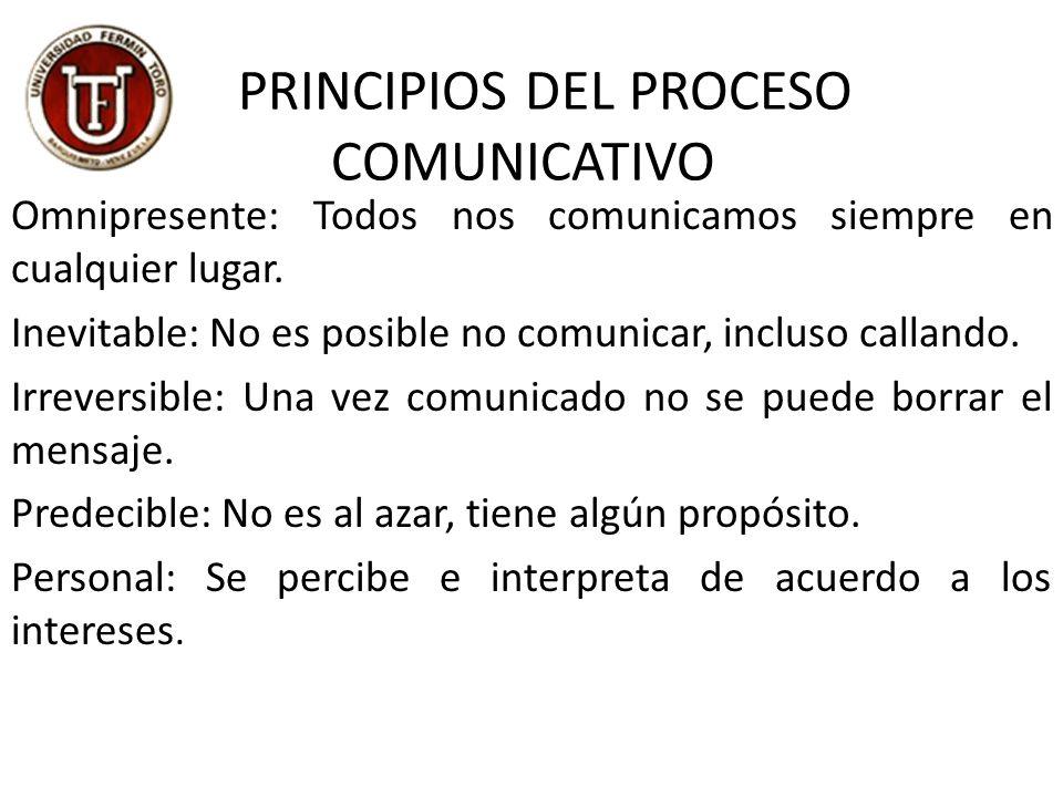 PRINCIPIOS DEL PROCESO COMUNICATIVO Omnipresente: Todos nos comunicamos siempre en cualquier lugar.