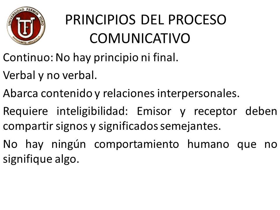 PRINCIPIOS DEL PROCESO COMUNICATIVO Continuo: No hay principio ni final.