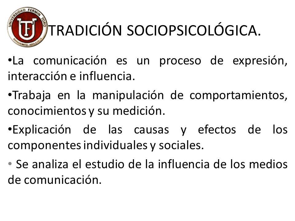 TRADICIÓN SOCIOPSICOLÓGICA.La comunicación es un proceso de expresión, interacción e influencia.