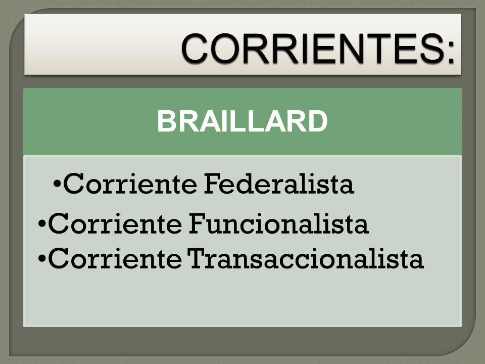 BRAILLARD Corriente Federalista Corriente Funcionalista Corriente Transaccionalista