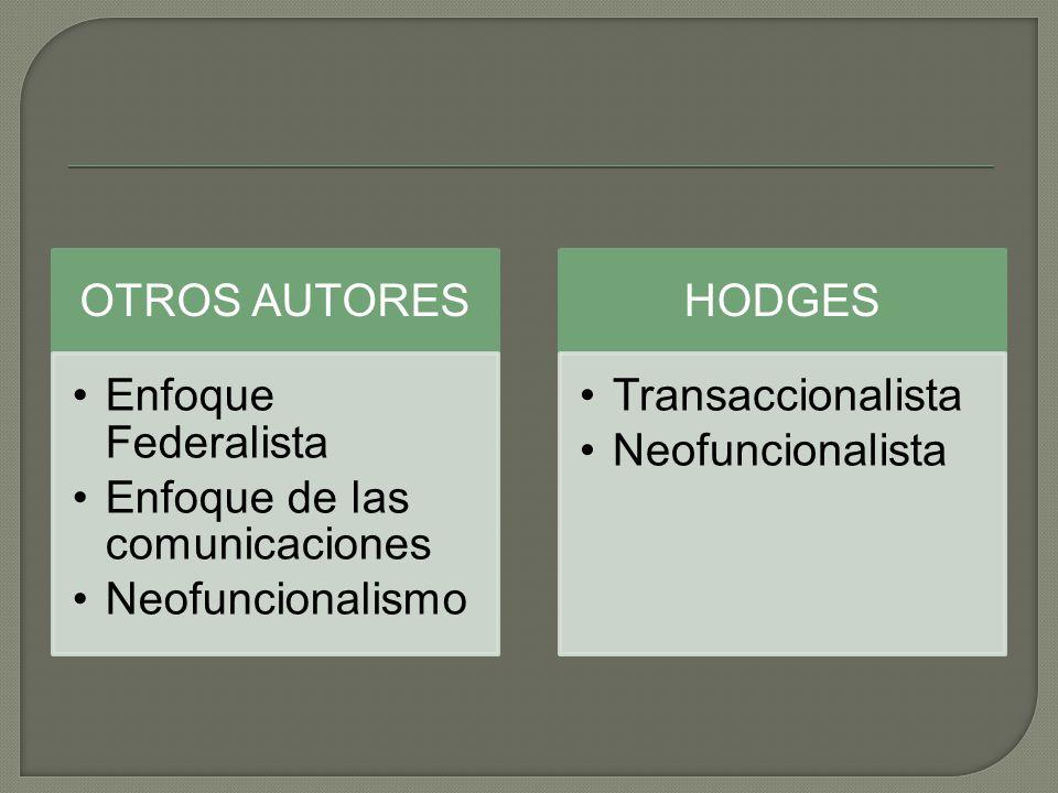 OTROS AUTORES Enfoque Federalista Enfoque de las comunicaciones Neofuncionalismo HODGES Transaccionalista Neofuncionalista