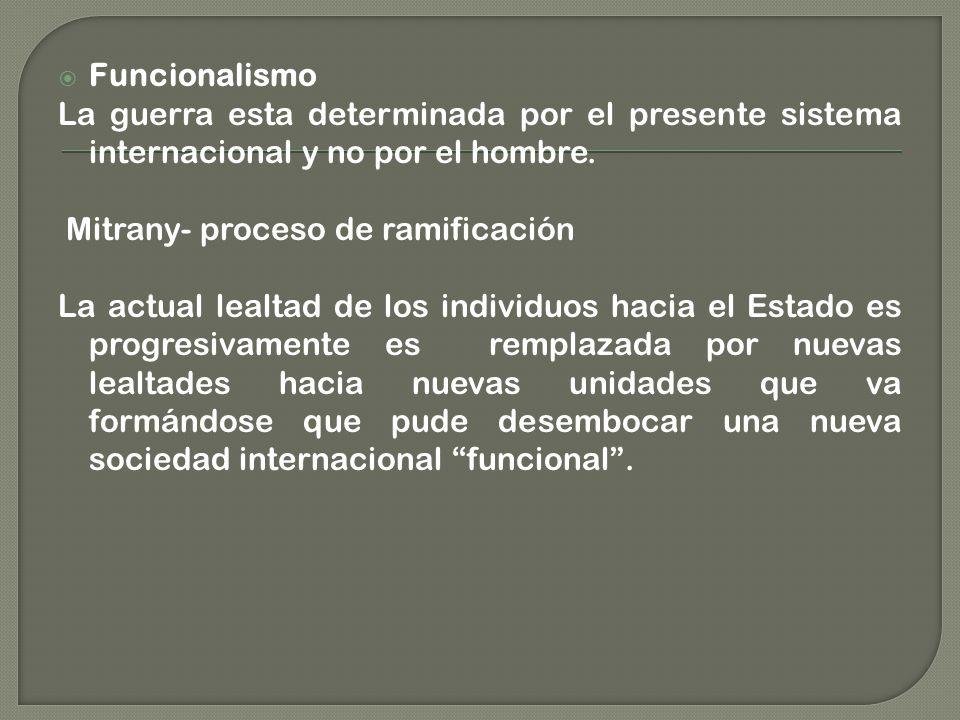 Funcionalismo La guerra esta determinada por el presente sistema internacional y no por el hombre.