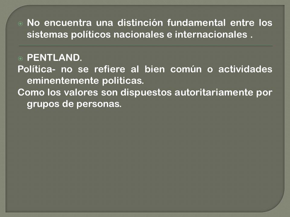 No encuentra una distinción fundamental entre los sistemas políticos nacionales e internacionales.