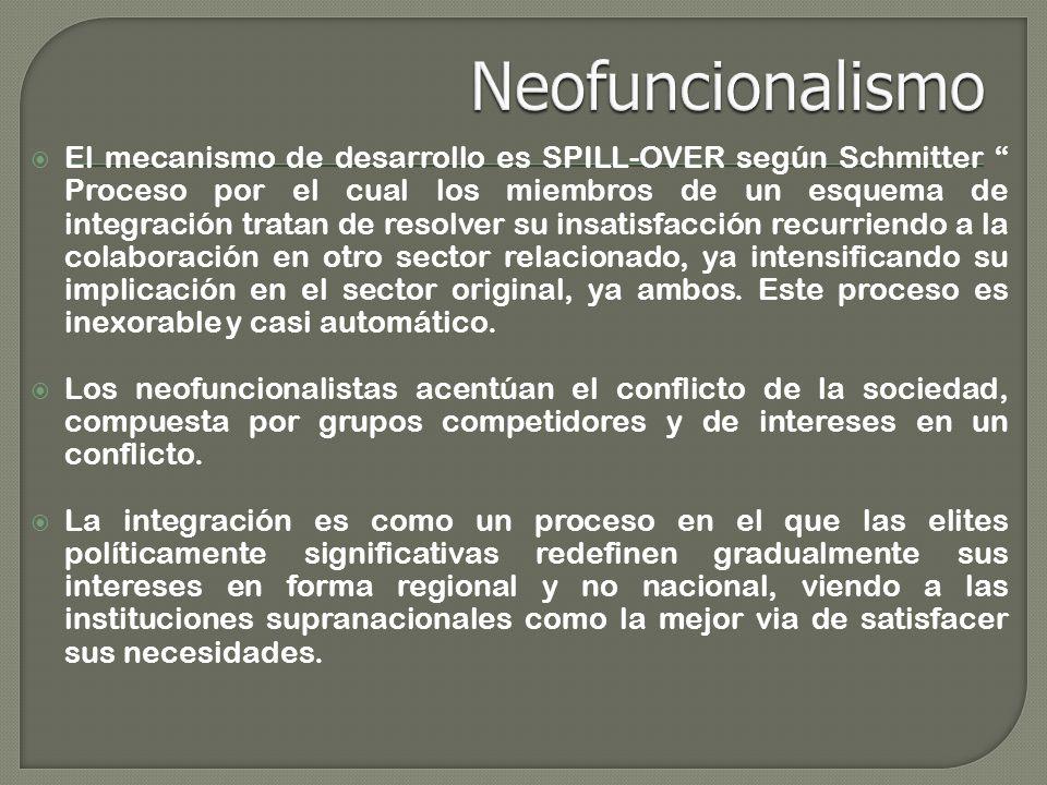 El mecanismo de desarrollo es SPILL-OVER según Schmitter Proceso por el cual los miembros de un esquema de integración tratan de resolver su insatisfacción recurriendo a la colaboración en otro sector relacionado, ya intensificando su implicación en el sector original, ya ambos.