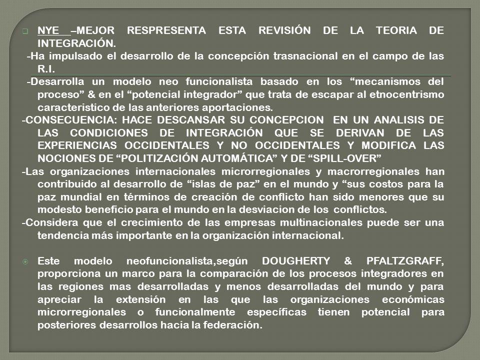 NYE –MEJOR RESPRESENTA ESTA REVISIÓN DE LA TEORIA DE INTEGRACIÓN.