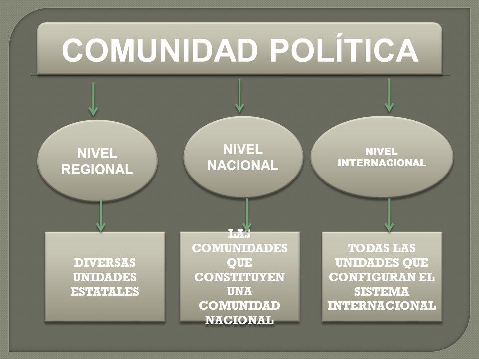 La existencia de condiciones, que permiten avanzar en el camino de la superación de las diferencias, tensiones y conflictos entre las diversas unidades políticas.
