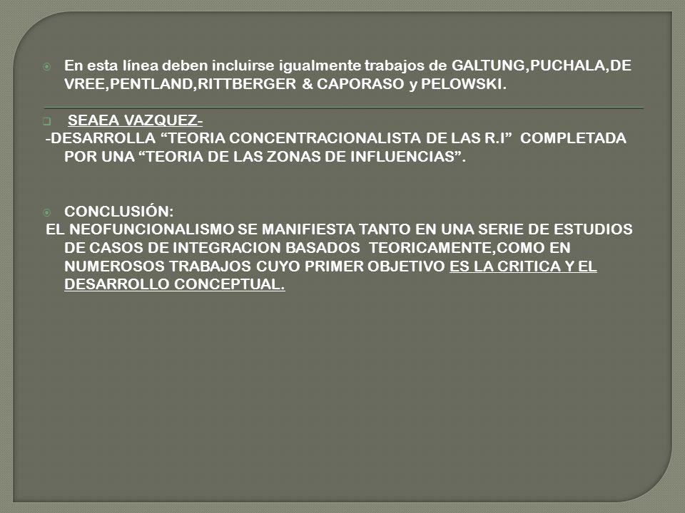 En esta línea deben incluirse igualmente trabajos de GALTUNG,PUCHALA,DE VREE,PENTLAND,RITTBERGER & CAPORASO y PELOWSKI.