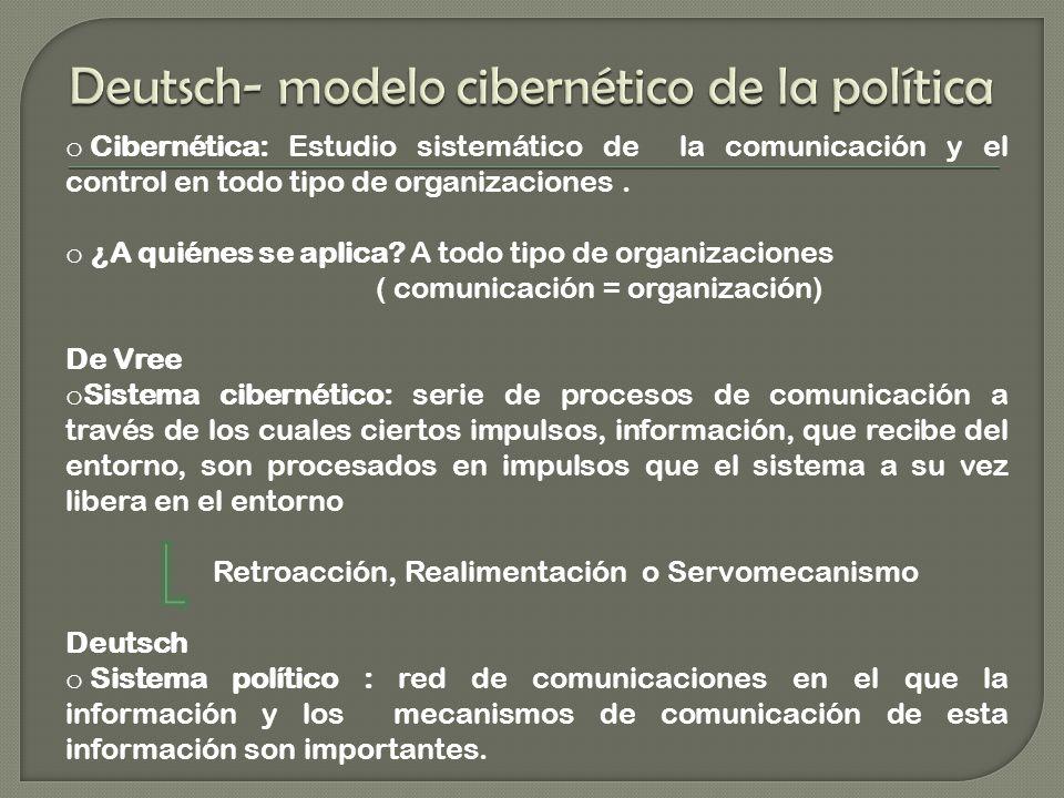 o Cibernética: Estudio sistemático de la comunicación y el control en todo tipo de organizaciones.