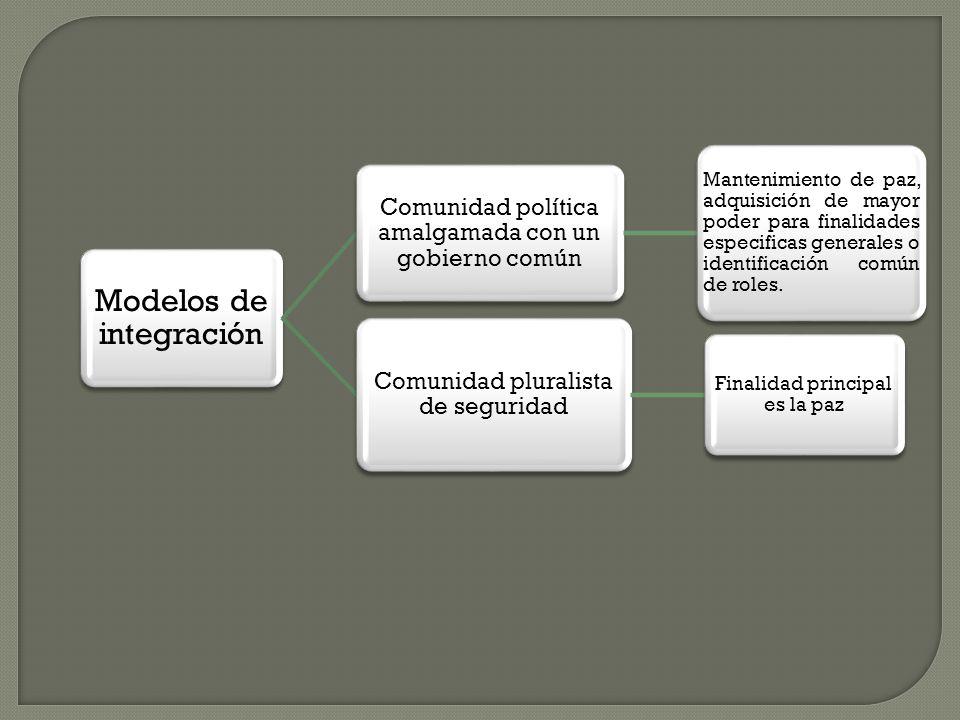 Modelos de integración Comunidad política amalgamada con un gobierno común Mantenimiento de paz, adquisición de mayor poder para finalidades especificas generales o identificación común de roles.