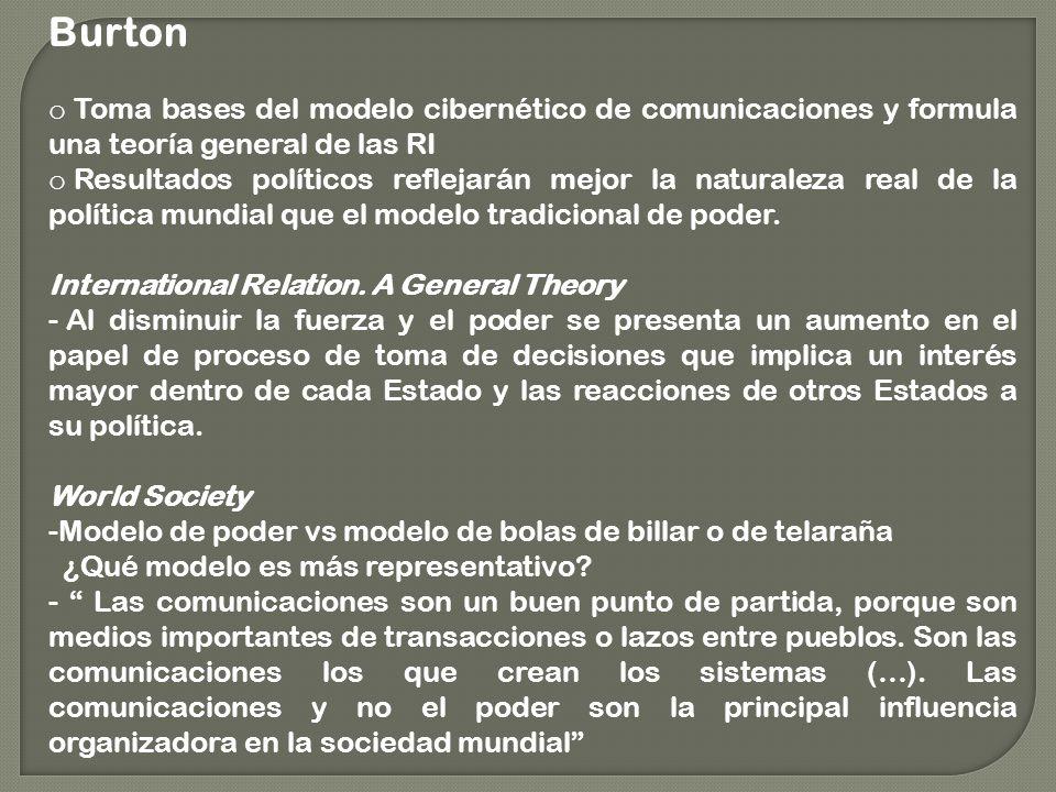 Burton o Toma bases del modelo cibernético de comunicaciones y formula una teoría general de las RI o Resultados políticos reflejarán mejor la naturaleza real de la política mundial que el modelo tradicional de poder.
