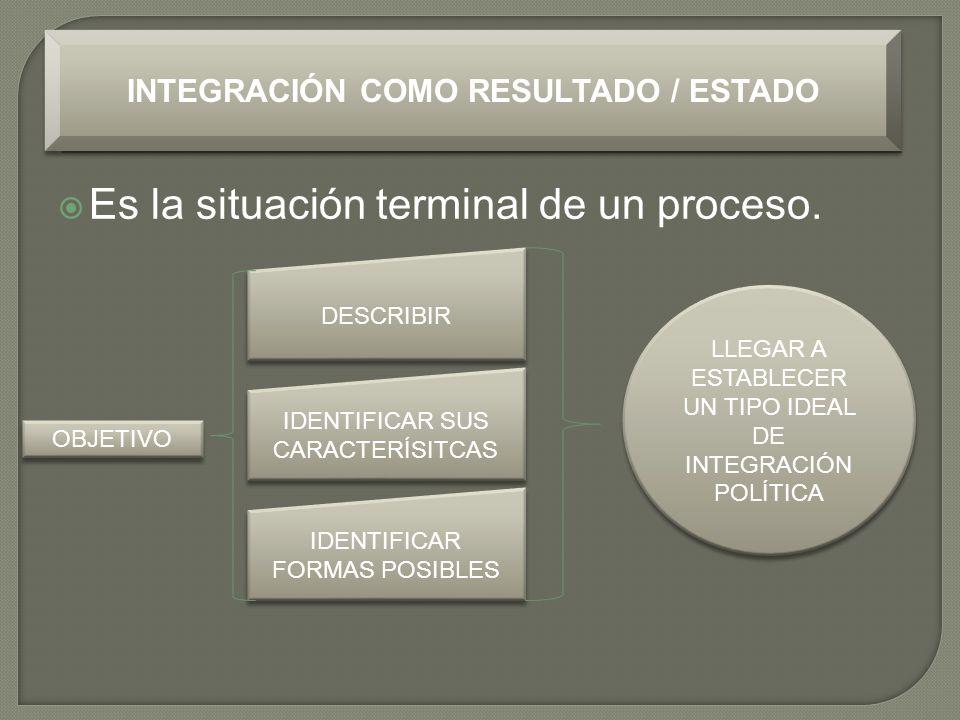 Es la situación terminal de un proceso.