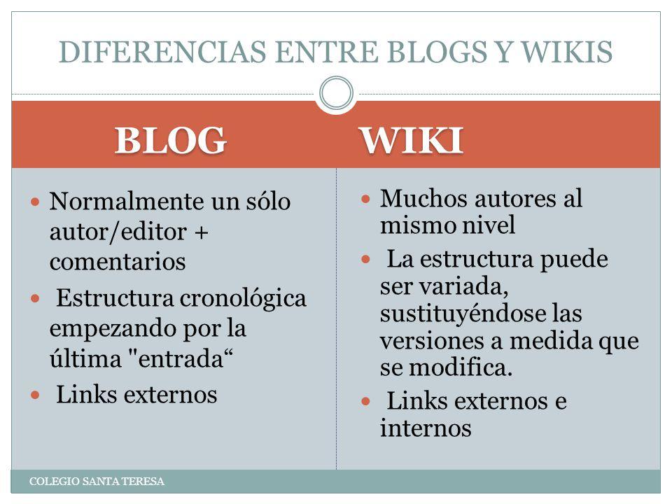 BLOG WIKI COLEGIO SANTA TERESA Normalmente un sólo autor/editor + comentarios Estructura cronológica empezando por la última