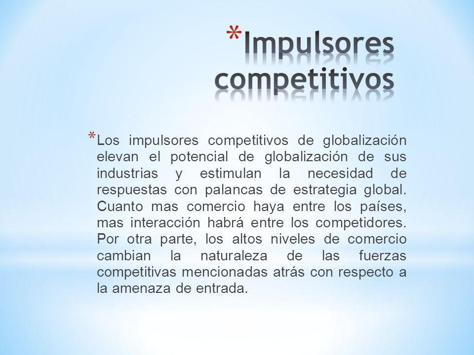 * Los impulsores competitivos de globalización elevan el potencial de globalización de sus industrias y estimulan la necesidad de respuestas con palancas de estrategia global.