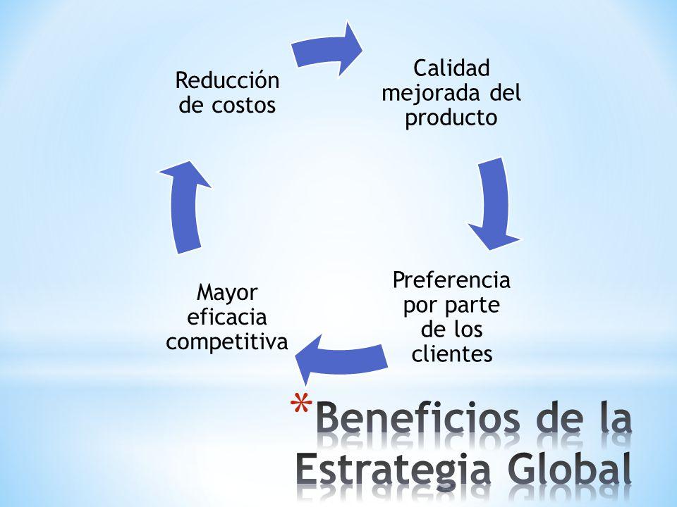 Calidad mejorada del producto Preferencia por parte de los clientes Mayor eficacia competitiva Reducción de costos