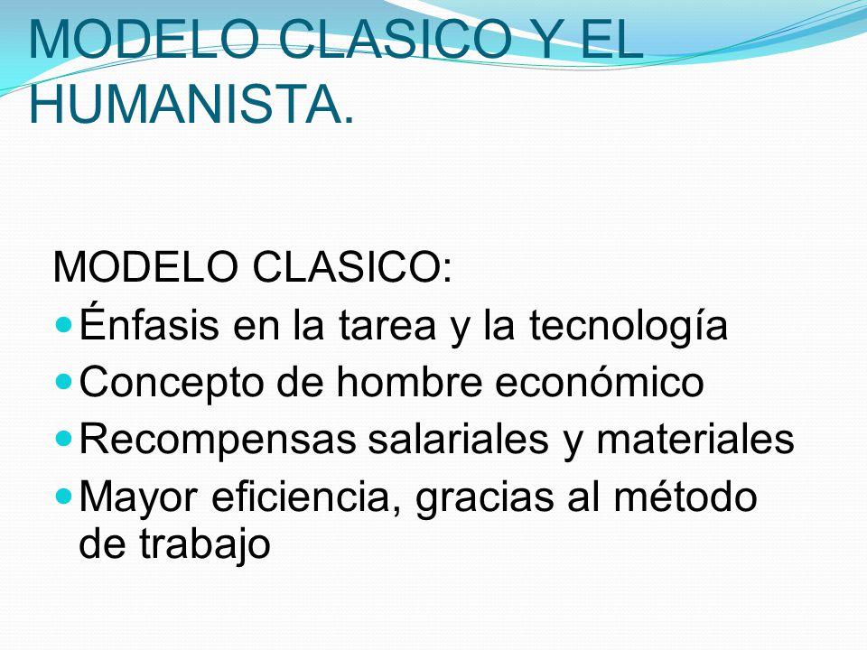 DIFERENCIAS ENTRE EL MODELO CLASICO Y EL HUMANISTA. MODELO CLASICO: Énfasis en la tarea y la tecnología Concepto de hombre económico Recompensas salar