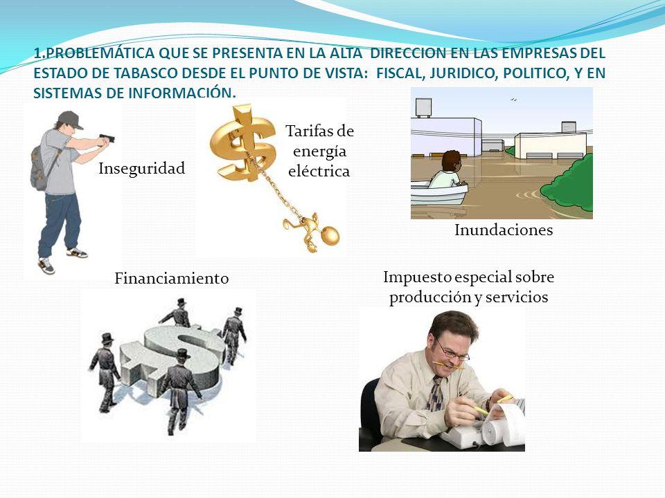 1.PROBLEMÁTICA QUE SE PRESENTA EN LA ALTA DIRECCION EN LAS EMPRESAS DEL ESTADO DE TABASCO DESDE EL PUNTO DE VISTA: FISCAL, JURIDICO, POLITICO, Y EN SI