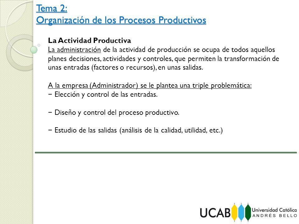 Tema 2: Organización de los Procesos Productivos La Actividad Productiva La administración de la actividad de producción se ocupa de todos aquellos pl