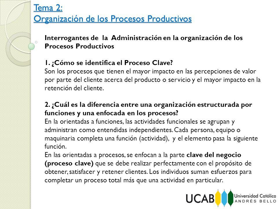 Tema 2: Organización de los Procesos Productivos Interrogantes de la Administración en la organización de los Procesos Productivos 1. ¿Cómo se identif
