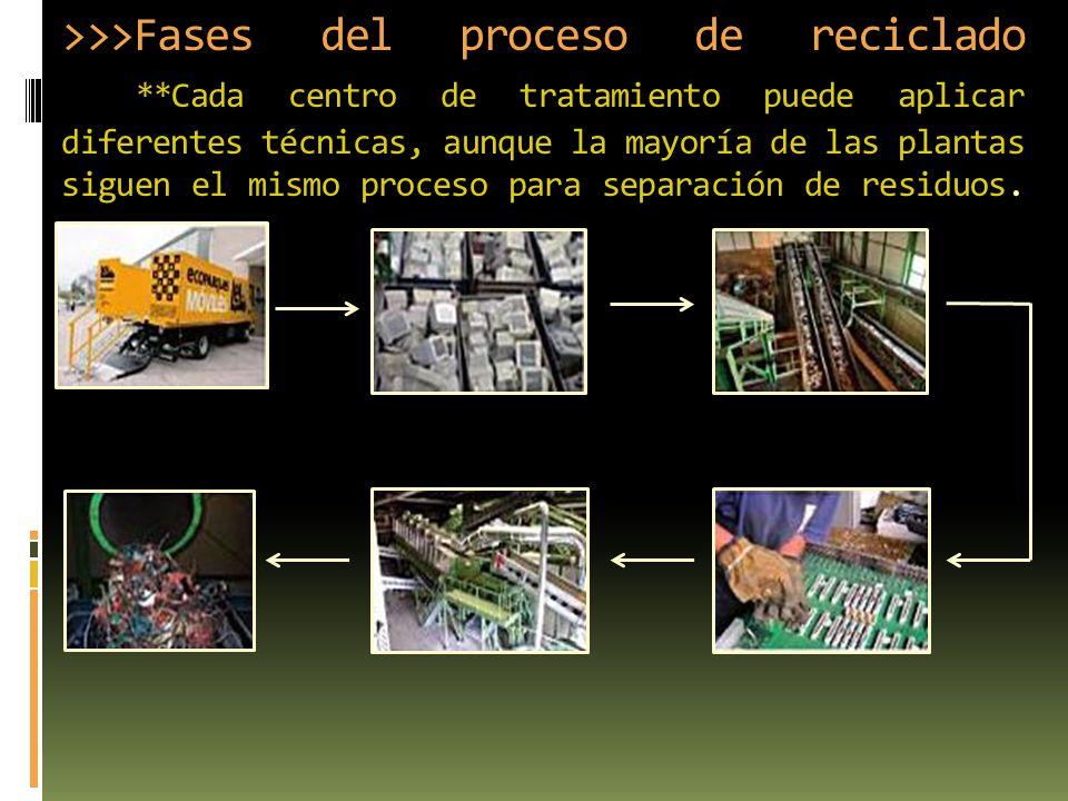 >>>Fases del proceso de reciclado **Cada centro de tratamiento puede aplicar diferentes técnicas, aunque la mayoría de las plantas siguen el mismo pro