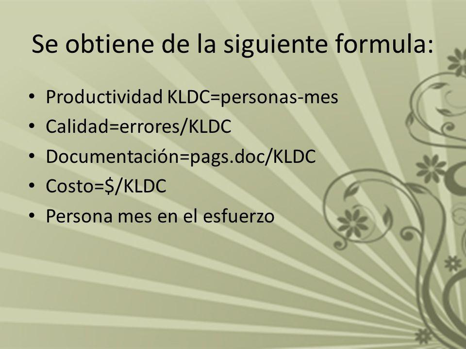 Se obtiene de la siguiente formula: Productividad KLDC=personas-mes Calidad=errores/KLDC Documentación=pags.doc/KLDC Costo=$/KLDC Persona mes en el es