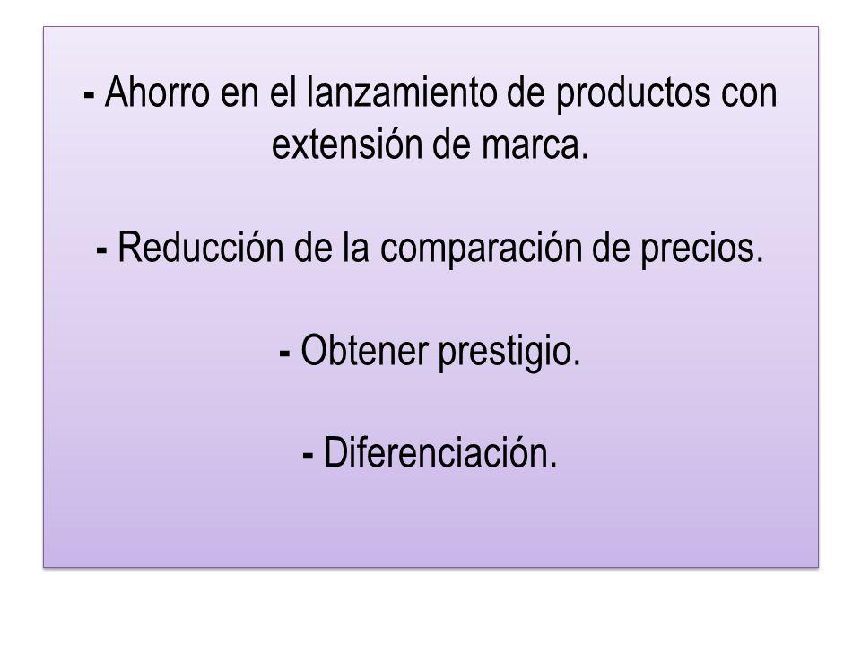 - Ahorro en el lanzamiento de productos con extensión de marca.